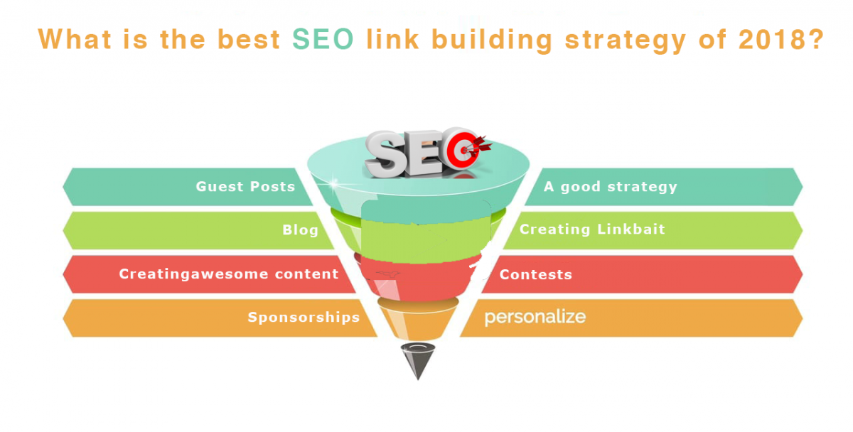 what is the best SEO link building strategy 2018
