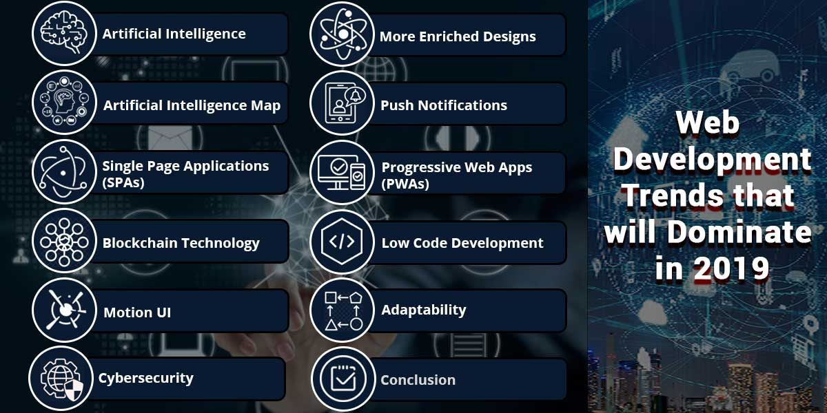 Web Development Trends that will Dominate in 2019