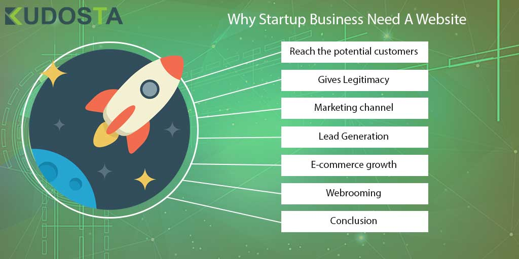 Why Startup Business Need A Website