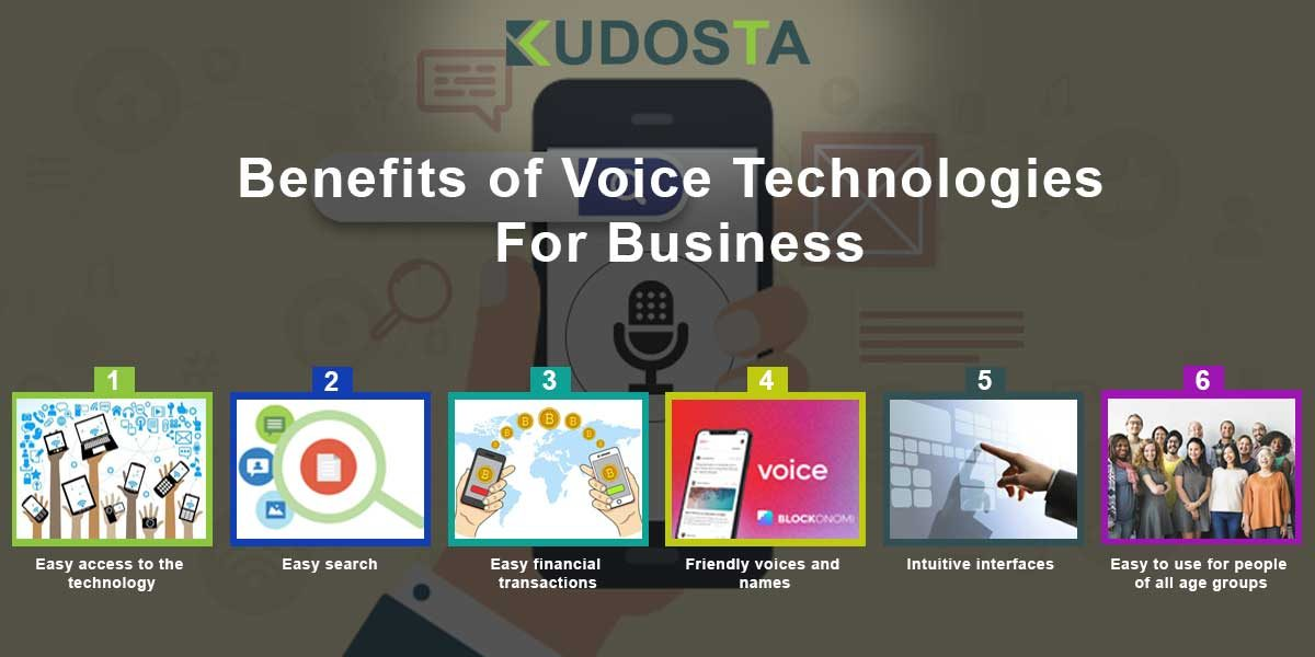 Benefits of voice technologies for Business