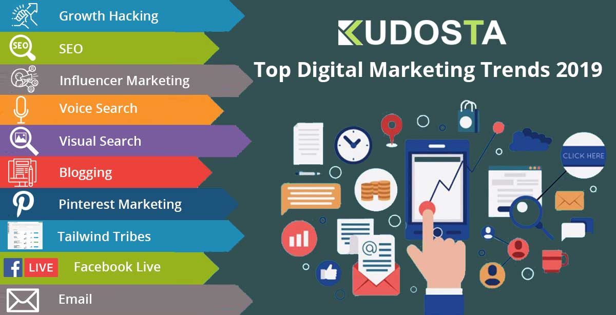 Top Digital Marketing Trends 2019