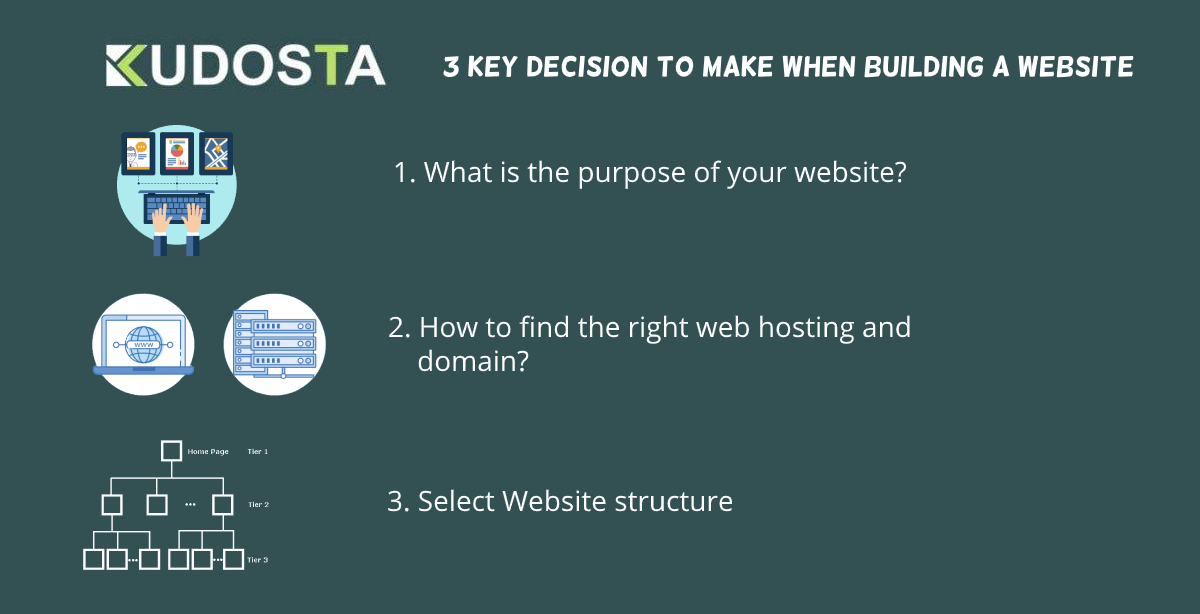 3 Key decision to Make When Building a Website