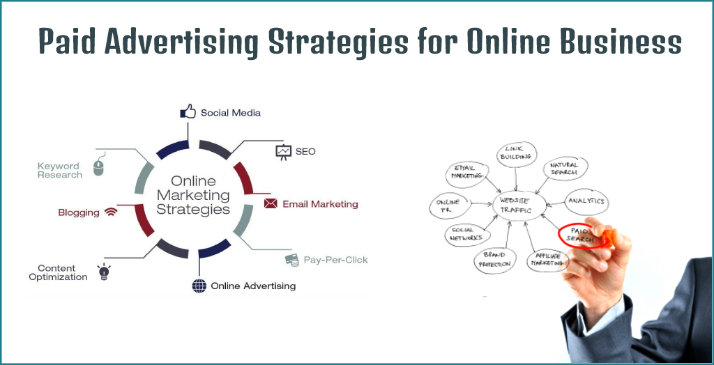 Paid Advertising Strategies for online business