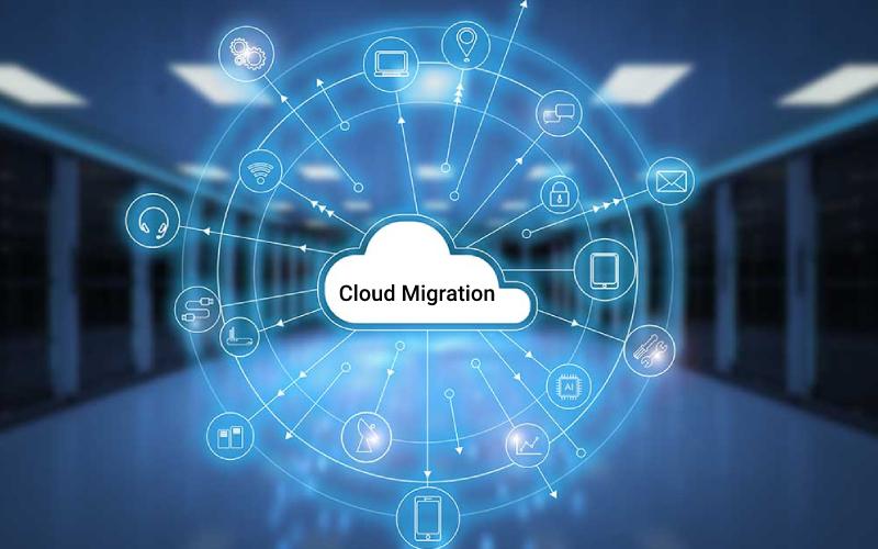 Cloud-Migration-inner