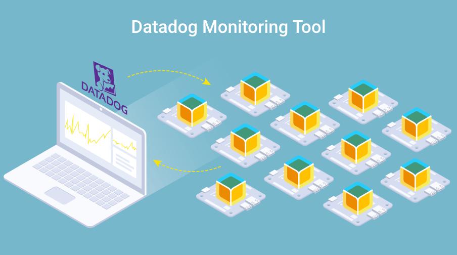 Datadog-Monitoring