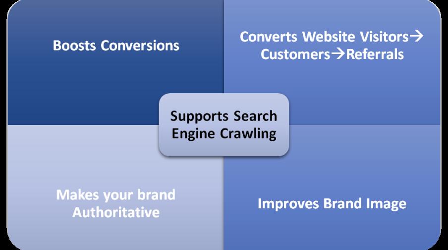improve-website-design