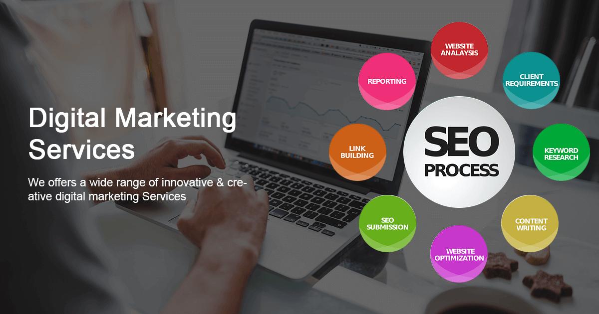 Kudosta Solutions LLP : Digital Marketing Agency   SEO SMO SMM SEM